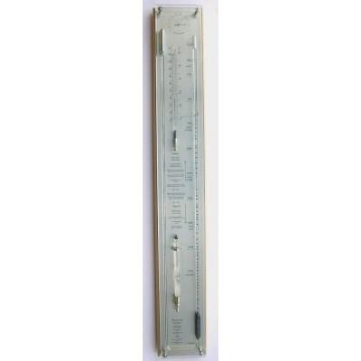 Blank/rvs contrabarometer + glas
