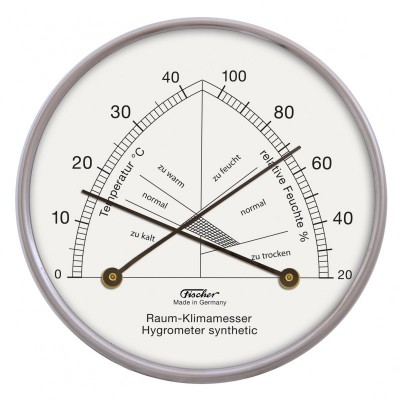 ZX  thermo- / hygrometer Fischer RVS